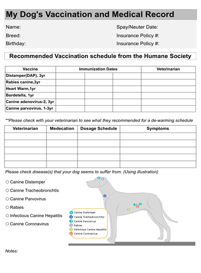 Dog vaccination record for Dog health record template
